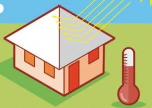 Roof Colors Affect Homes: Lighter Roof