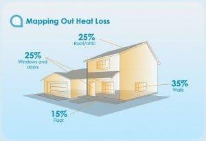 Mapping Heat Loss