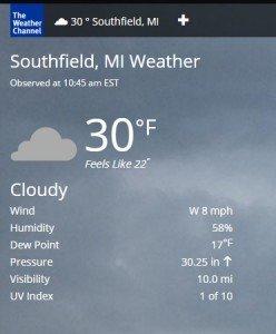 Southfield MI Weather